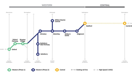 Arup appointed for East West Rail