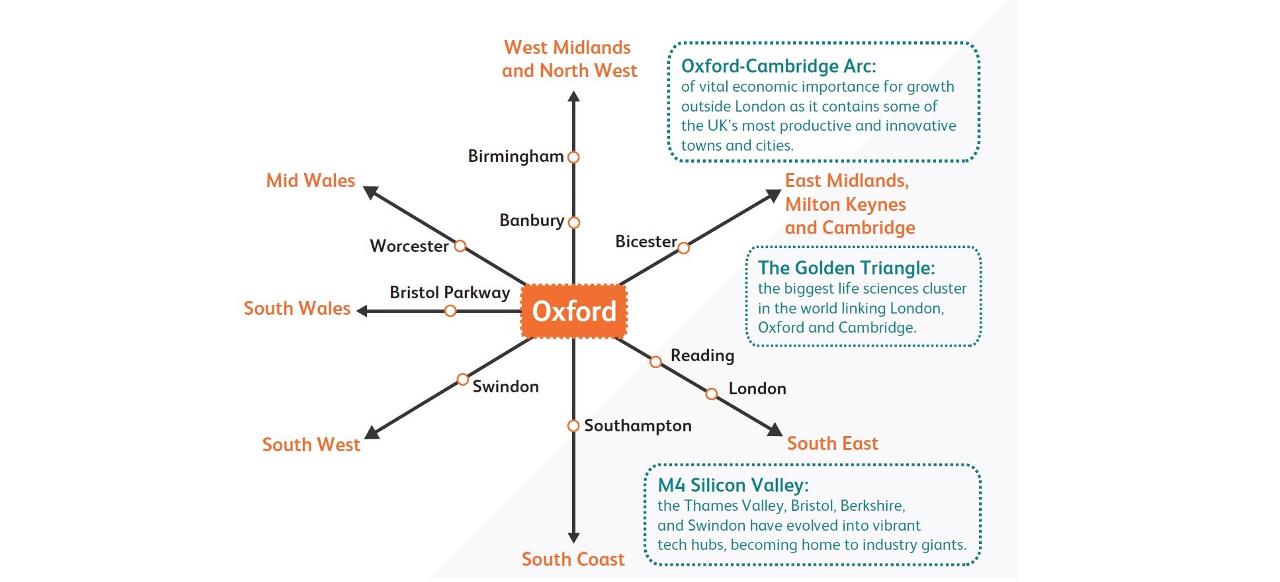 Rail report proposes improvements across Oxfordshire